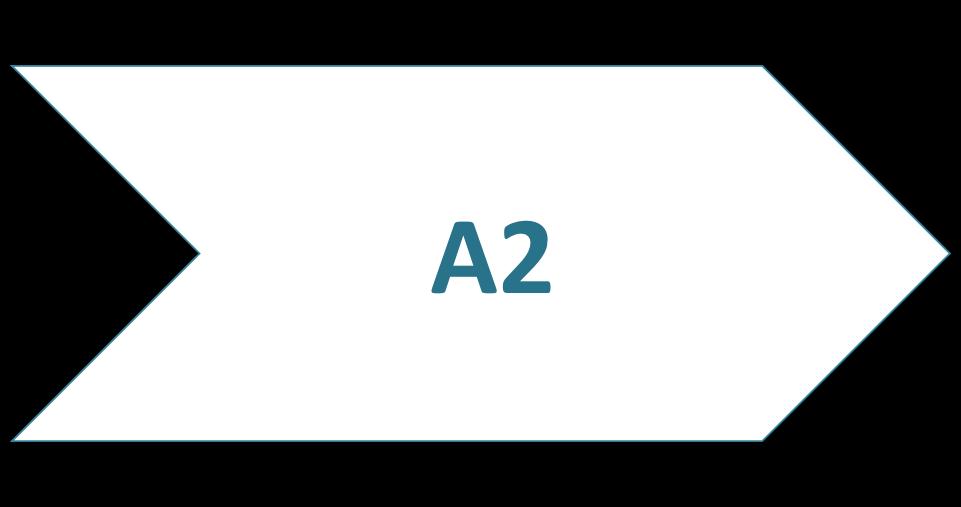 Cours de langue A2